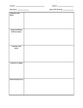 Special Education / General Education Collaboration Form
