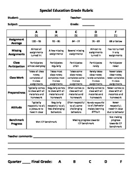 Special Education Grade Rubric