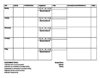 Special Education IEP Activity Data Sheet