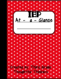 Special Education: IEP Caseload snapshot - IEP's at a glance