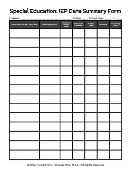 Special Education: IEP Data Summary Form
