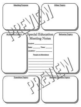Special Education IEP Meeting Notes Template Fillable & Savable