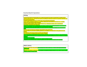 Special Education Long Range Plans Grade 6-Language/Math