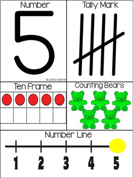 SPED Math Numbers 1-5