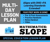 Slope (Rise over Run) Math SPED Lesson