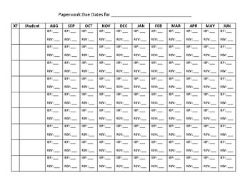 Special Education Meeting Planning Schedule by Month