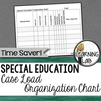 Special Education Organization Chart