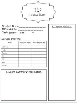 Special Education Organizational Binder Kit *Editable*