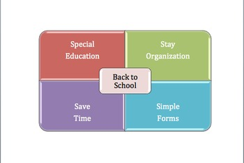 Classroom Organization -Special Education RSP Teacher