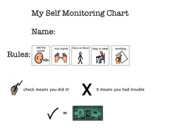 Is Special Education In Trouble >> Special Education Self Monitoring Tool By Jennifer Siem Tpt