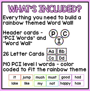 Special Education - Sight Word Flash Cards and Word Wall for PCI Level 1