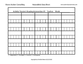 Special Education/ Small Group Data collection tool