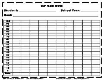 Special Education Student Data File Kit