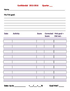 Special Education Student self monitoring of IEP goals