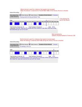 Special Education Students Behavior Data Sheets