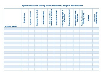 Special Education Testing Accommodations / Program Modifications