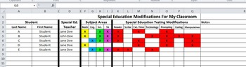 Special Education Testing Modifications Spreadsheet
