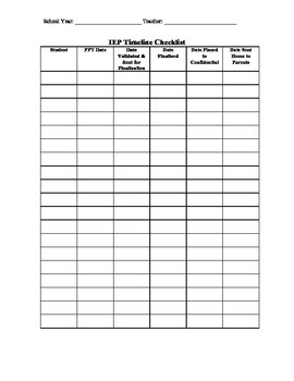 Special Education Timeline Checklists