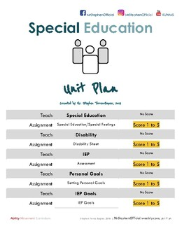 Special Education Course