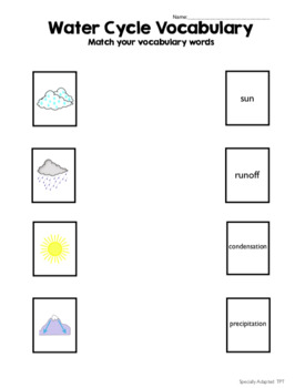 Special Education and Autism Science Unit - Water Cycle Unit and Vocabulary
