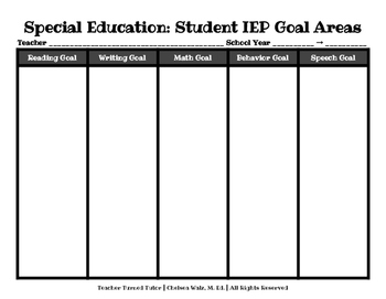 Special Education and IEP Overview Documents