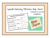 Special Factoring Patterns Help Sheet