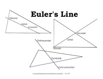 Special Lines & Center of Triangles ~ Walls That Teach Posters