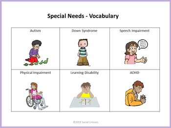 Special Needs: Meaning and Types - Narrative, Template and Activities BUNDLE