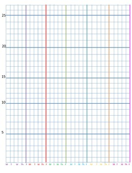 Special Order-Samantha's Personalized Behavior Chart and Graph