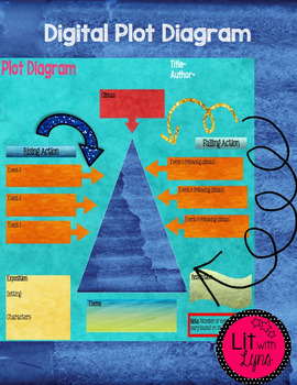 Special Order for Andrea L.- Digital Story Elements Quiz & Plot Diagram