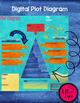 Special Order for Andrea L.- Digital Story Elements Quiz &