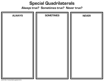 Special Quadrilaterals: Always, Sometimes, Never