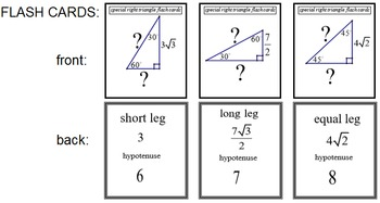 Special Right Triangle Flash Cards (Geom/Alg2)