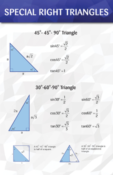 Special Right Triangles - Math Poster