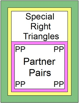 Special Right Triangles PARTNER PAIRS