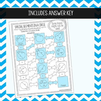 Circle Terminology as well Mount Rushmore Faces additionally Number Tracing Premium in addition Circle Fraction Cut Outs Soft Colors Premium moreover Original. on circle worksheets pdf