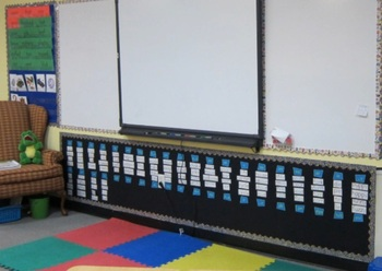 Special Sound Word Wall (36 sounds)