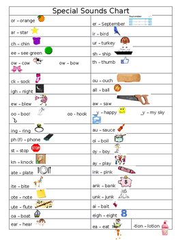 Special Sounds Chart