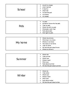 Special education: paragraph writing, scoring data sheet, topic sentence visuals