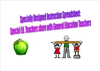 Specially Designed Instruction Worksheets Teaching Resources Tpt