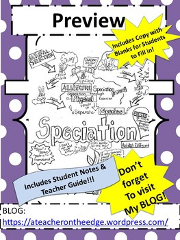 Speciation Sketch Notes-Allopatric & Sympatric W/Tcher Guide, Notes&Student FIB!