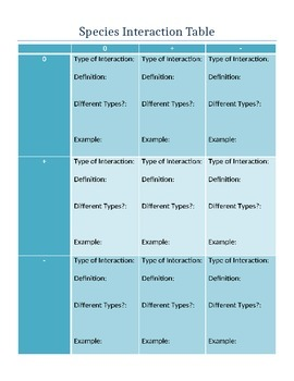 Species Interaction Table