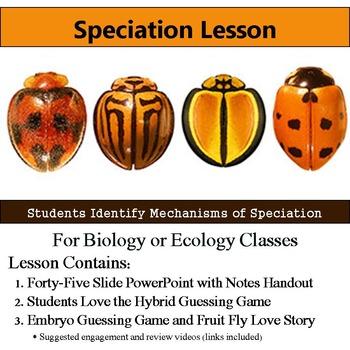 Evolution of Species - Mechanisms of Isolation & Speciation