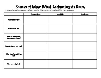 Species of Man Graphic Organizer