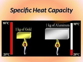 Specific Heat Capacity PPT