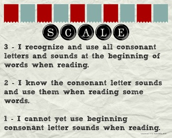 Specific Learning Targets and Scales for LLI Green
