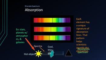 Spectroscopy