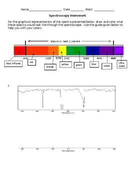 Spectroscopy Homework