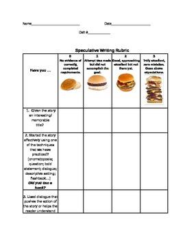 Speculative Writing Hamburger Rubric