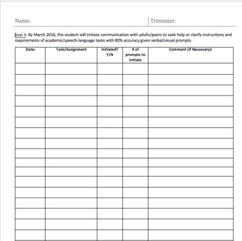 Sped Academic and SEL editable data charts